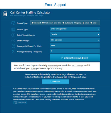 email support staffing calculator