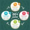 Custom Infographic Creation Services