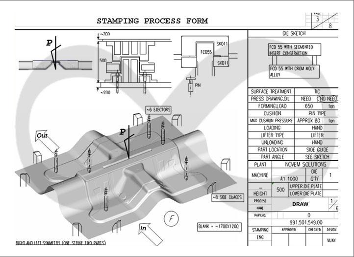 Tool Design Samples