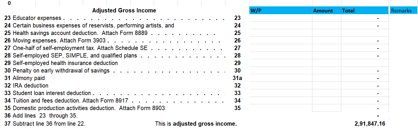 Adjusted Gross Income