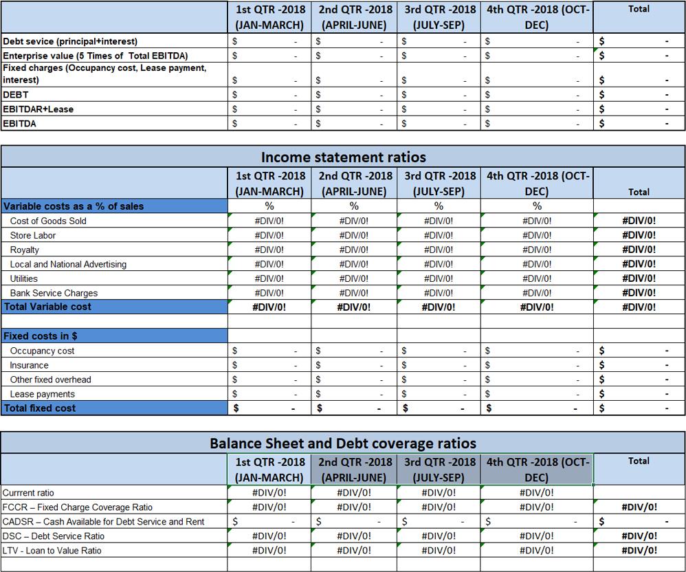 I.S ,B.S & Debt Coverage Ratio