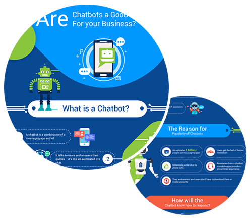Infographic: Are Chatbots a Good Idea for your Business