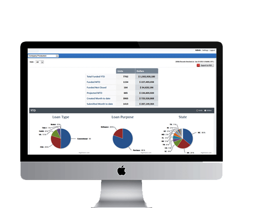 Mortgage Dashboard Development