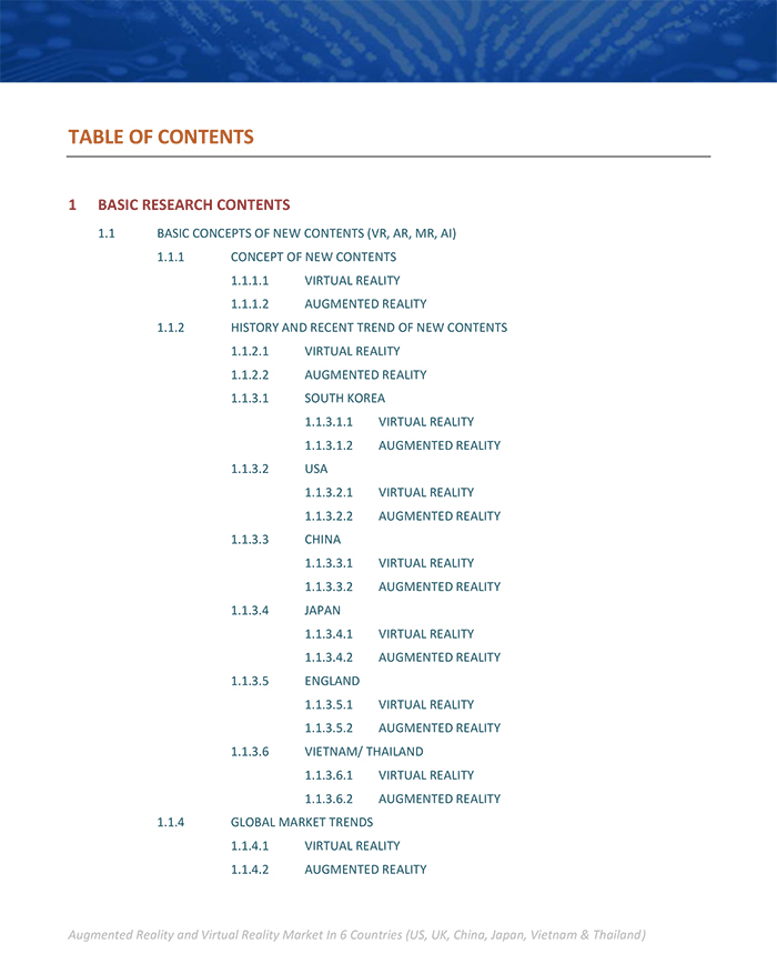 Custom Research Report on new Contents Market