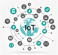 Internet of Things Helps in Social Media Monitoring