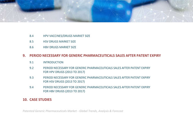 Generic Pharmaceuticals for HPV, HSV, HBV & Drugs