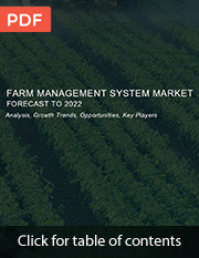 Farm Management System Market