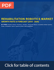 Rehabilitation Robotic Market